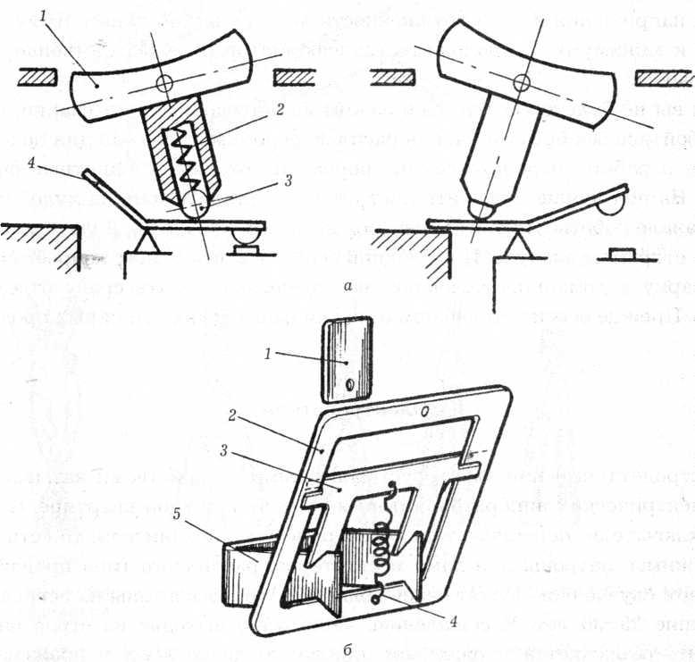 механизмов выключателей: а