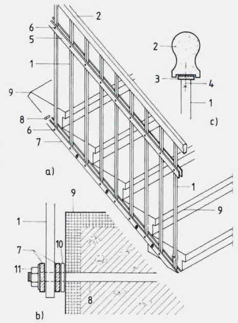 Дополнительные комплектующие для лестниц - как сделать ремон.