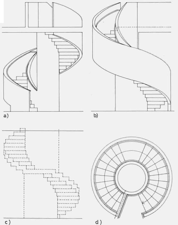 escalier en colimacon sur autocad