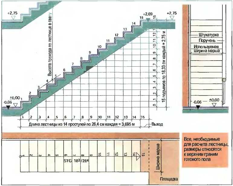 Купить термобелье расстояние между ступенями на лестничном марше пром предприятия серия