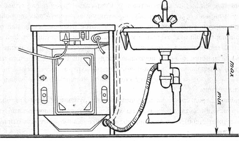 Как подсоединить стиральную машину схема