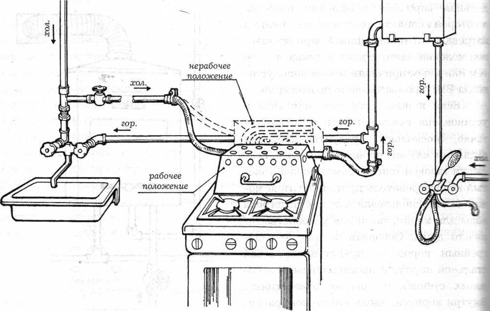 Схема установки самодельного