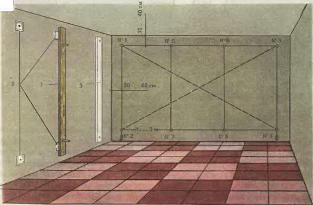 Как сделать плоскость на стене