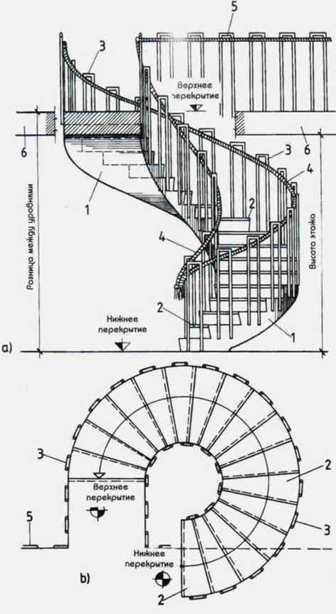 Как нарисовать винтовую лестницу в схемах