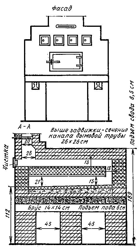Печь для выпечки хлеба чертежи