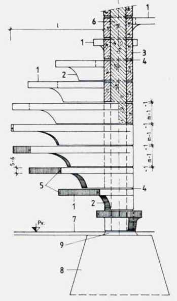 Лестница железобетонная объем виброформы для дорожных плит
